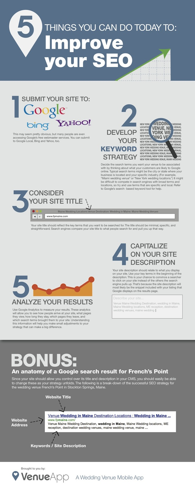 wedding_SEO_InfoGraphics