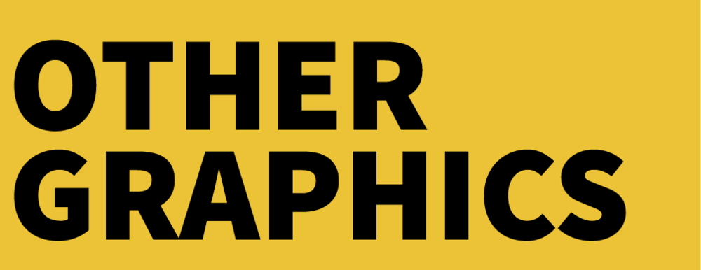 Graphic Design Townsville - Graphic Design