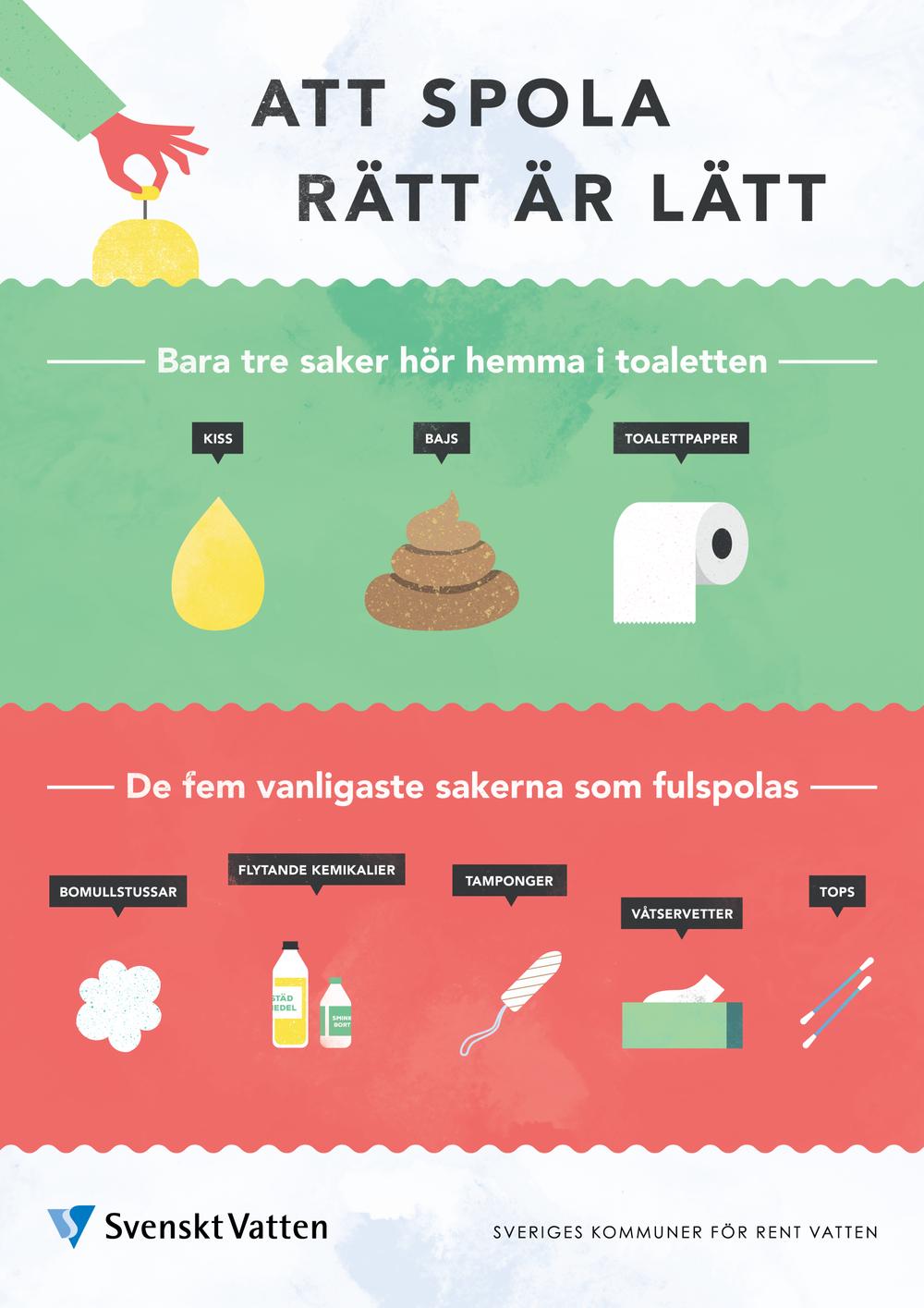 Svenskt vatten inte fulspola.png