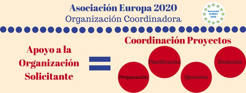 Asociación Europa 2020.png