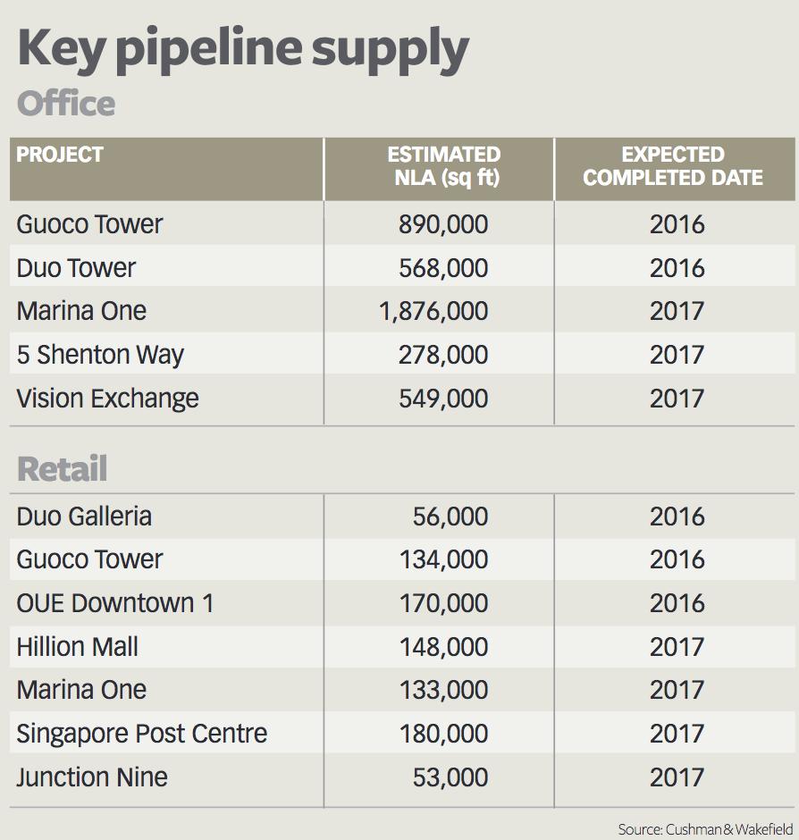 20160723-bt-key-pipeline-supply