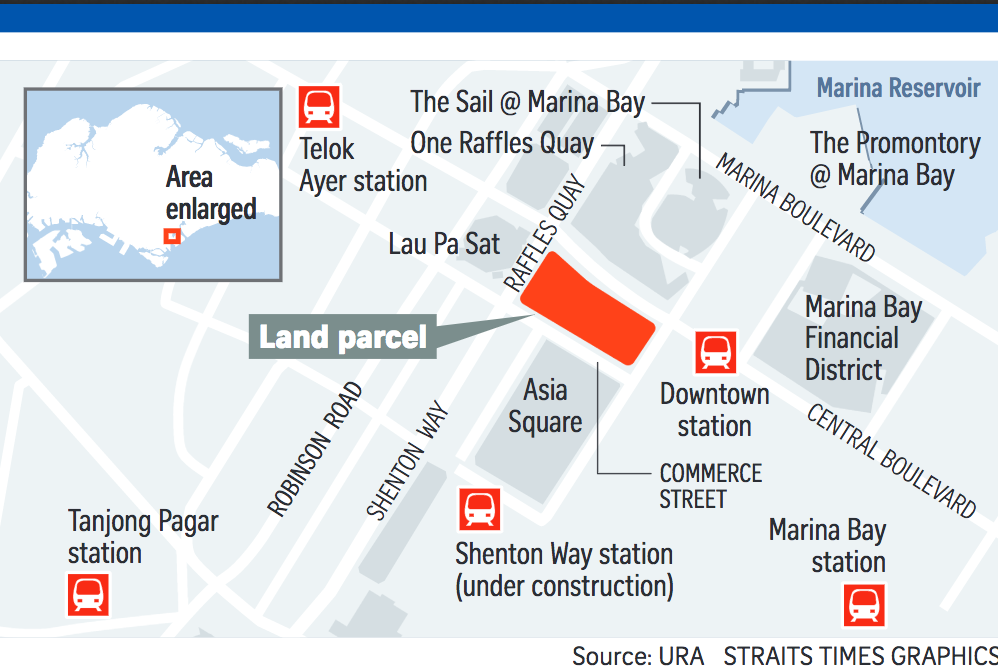 Singapore CBD Office Space for Rent - Marina Bay Land Parcel Sale