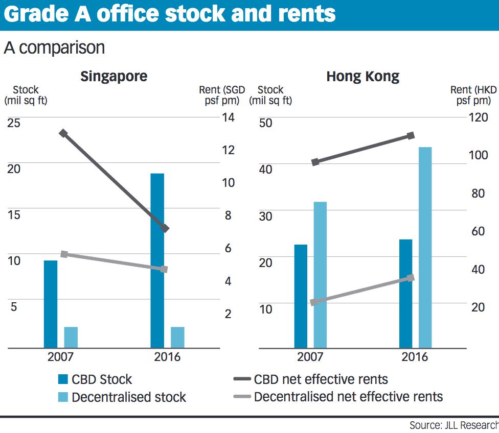 singapore-office-for-rent-decentralisation-20170524.jpg
