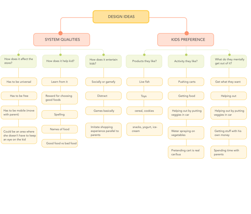 affinity map 5.png