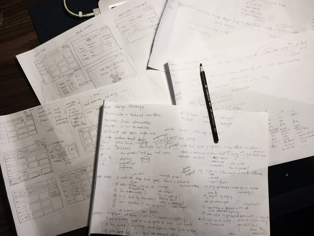 My notes and sketches during the design challenge