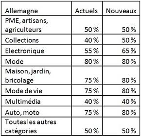 table-fr2