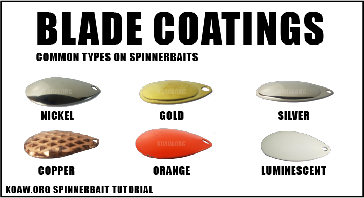 Blade coatings for spinnerbaits Koaw_Org.png