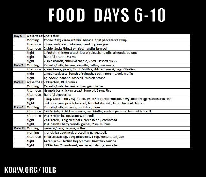 eating 6 10 c2 koaw org.png