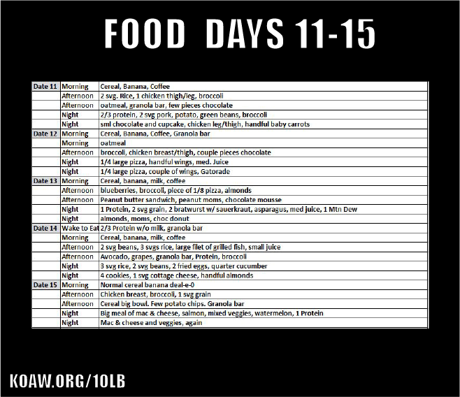 eating 11 15 koaw org.png