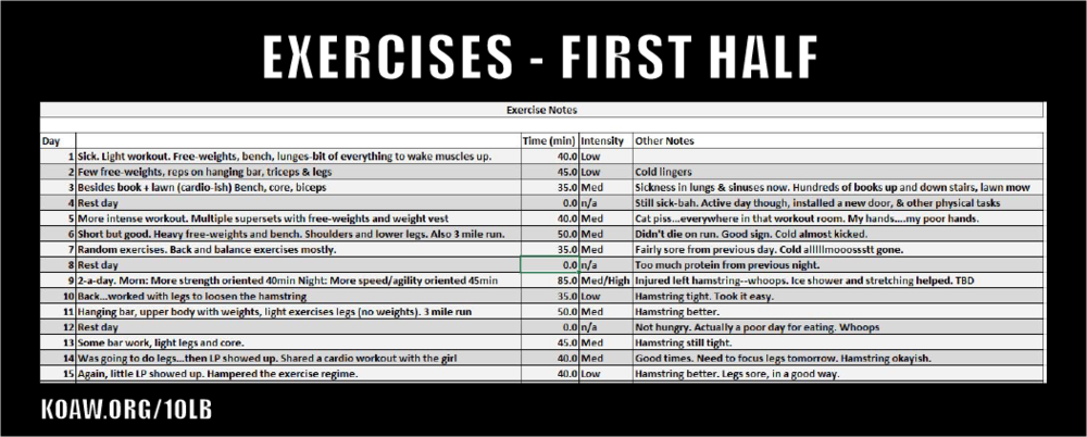 exercises first half koaw org.png