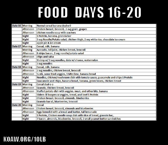eating 16 20 c2 koaw org.png