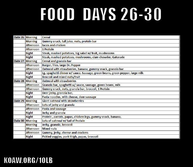 eating 26 30 c2 koaw org.png