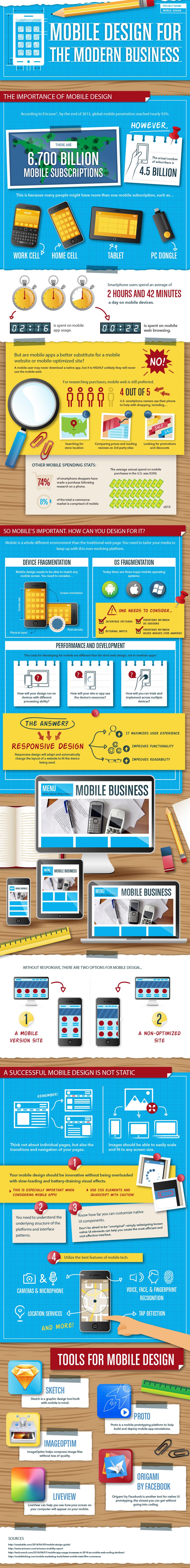 Mobile Design Inforgraphic