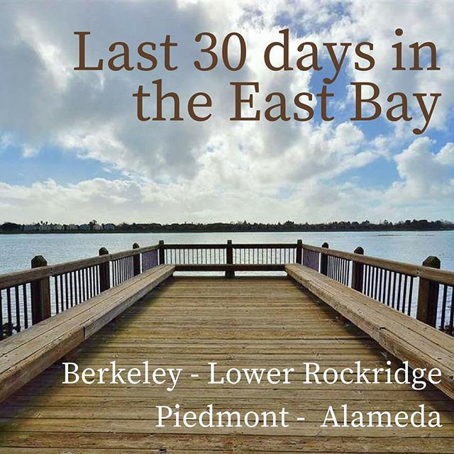 #EastBay #HomeSales are robust! Interest rates have risen with 2 more expected rate hikes expected this year. Inventory has loosened, with  homes selling within 1-2 weeks on market. The time to buy and sell is now!⠀ ⠀ STATS:⠀ ⠀ BERKELEY (ALL) ⠀ SOLD 64 ⠀ New 53⠀ Active 77⠀ Median Days on Market 15⠀ ⠀ MEDIAN PRICE⠀ SOLD $1,325,000⠀ New $1,050,500⠀ Active $1,195,000⠀ Sale to List Price 119%⠀ ⠀ Patty: Berkeley is moving! 11 more homes sold than last month with inventory increasing steadily since March. Final Sale prices have declined by 1-2%. Add up to 20% to your offer to compete in this busy market. ⠀ ⠀ LOWER ROCKRIDGE (OAKLAND)