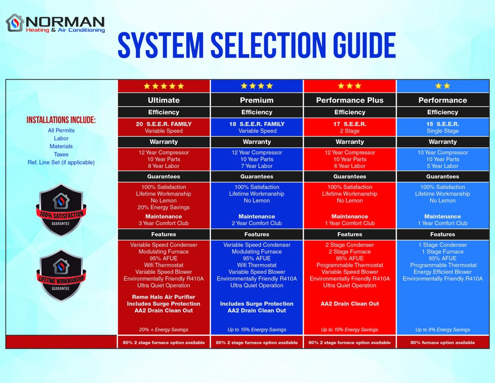SYSTEM_SELECTION_GUIDE pic.jpg