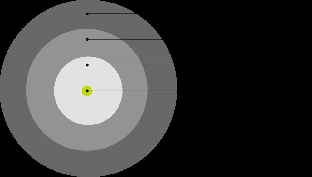 circlediagram.png