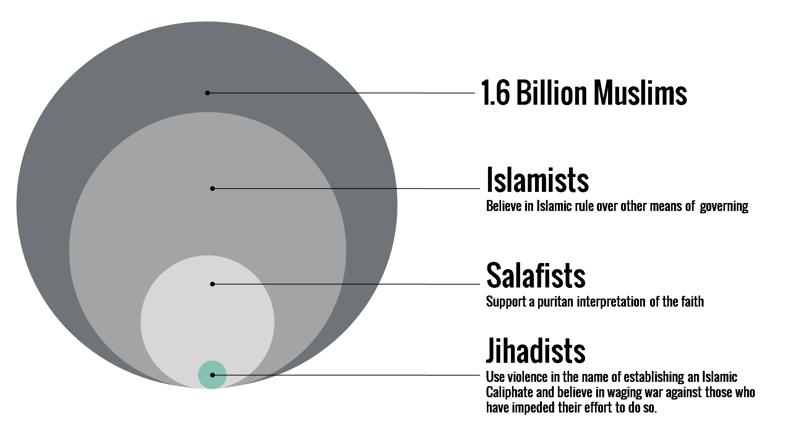 muslim diagram.jpg