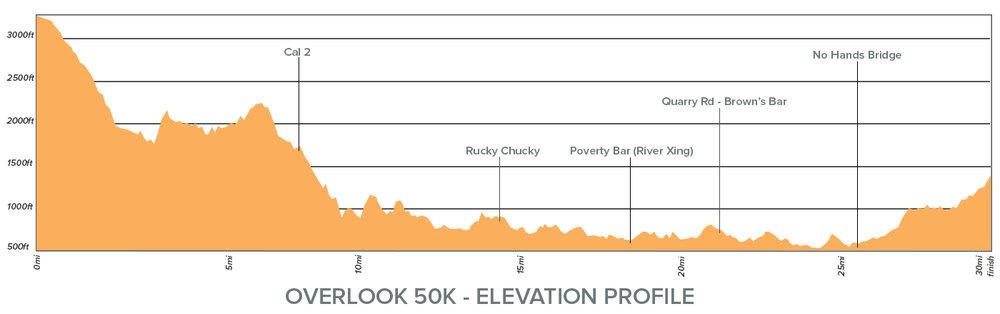 Overlook 50K Elevation Profile.jpg
