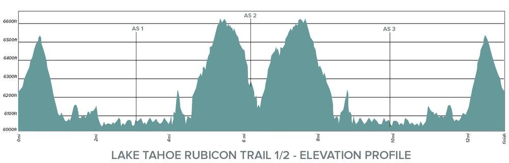 LTRT half elevation profile.jpg