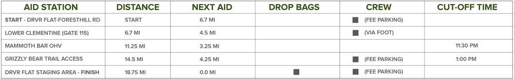 FDL 30K AS Chart New.jpg