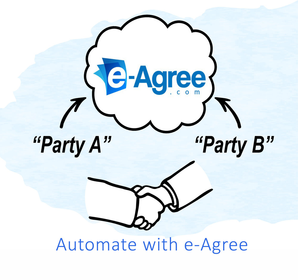 e-agree demo for contract management