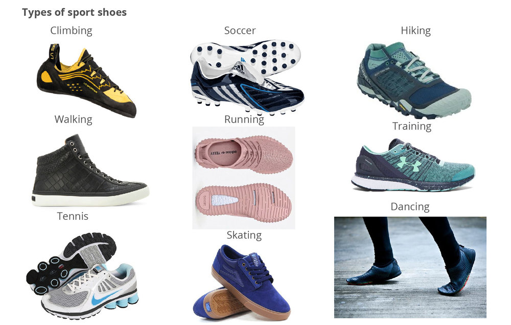 Types of shoes-01.jpg