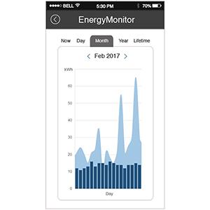 energymonitor.jpg