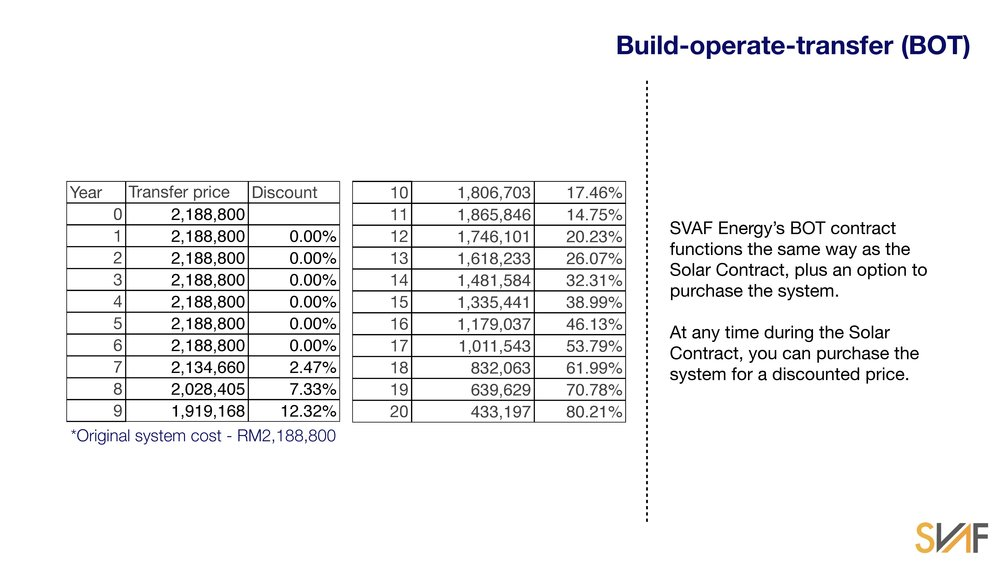 Industrial Solar Packages-page-004.jpg