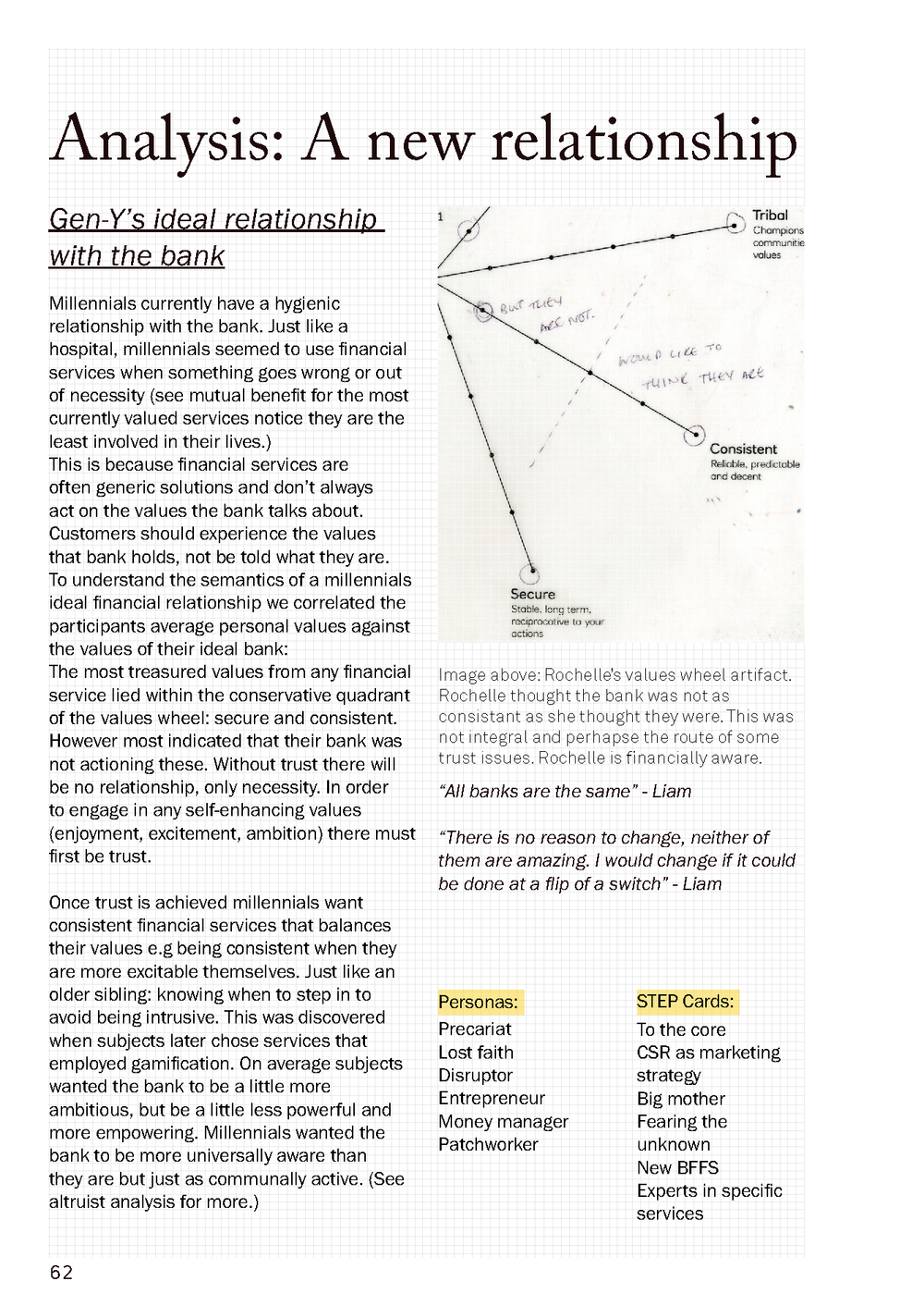RBS & GSA collaborative future forcasting project journal into Gen-Y's new values_Page_62.png