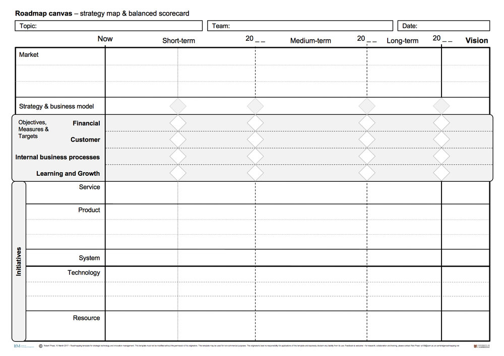 cambridge-roadmapping_rob-phaal_template_balanced-scorecard.jpg