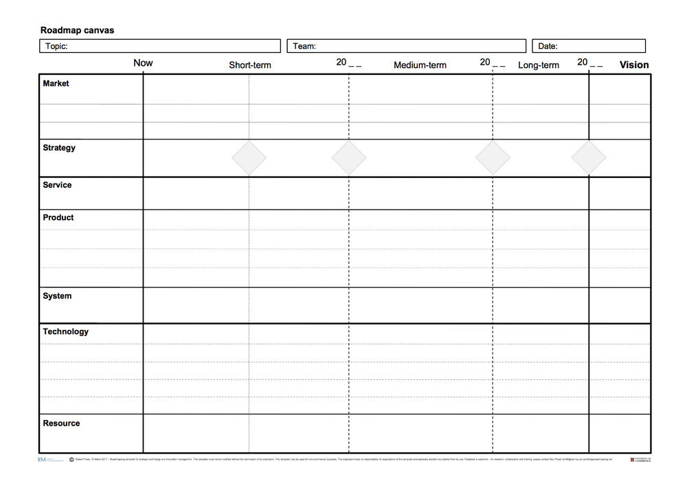 MoreTemplates Cambridge Roadmapping - Lean roadmap template