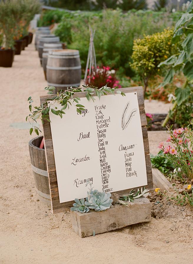 27-herb-table-names.JPG
