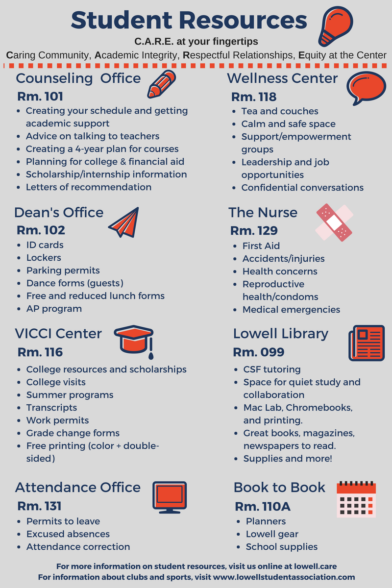 Student Resources Infographic-1.png