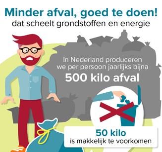 infographic-afvalvermindering-gedeelte-641x604 (1).jpg