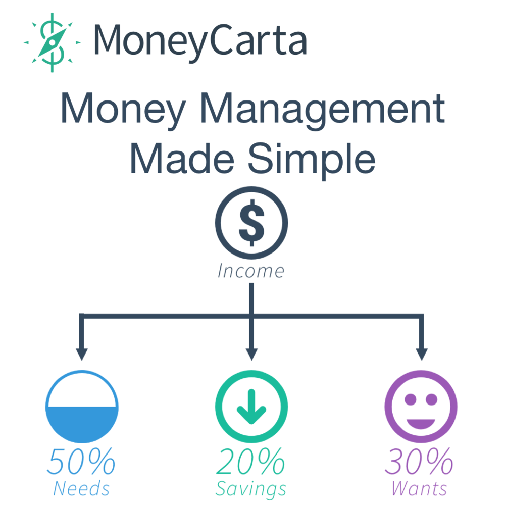 Money MGMT Simple.png