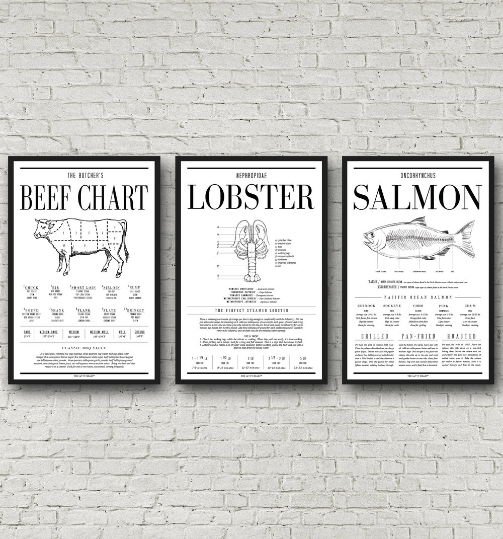 The Butcheru0027s Beef Chart, Lobster And Salmon Canvas Art Prints Hung On A  White Brick ...
