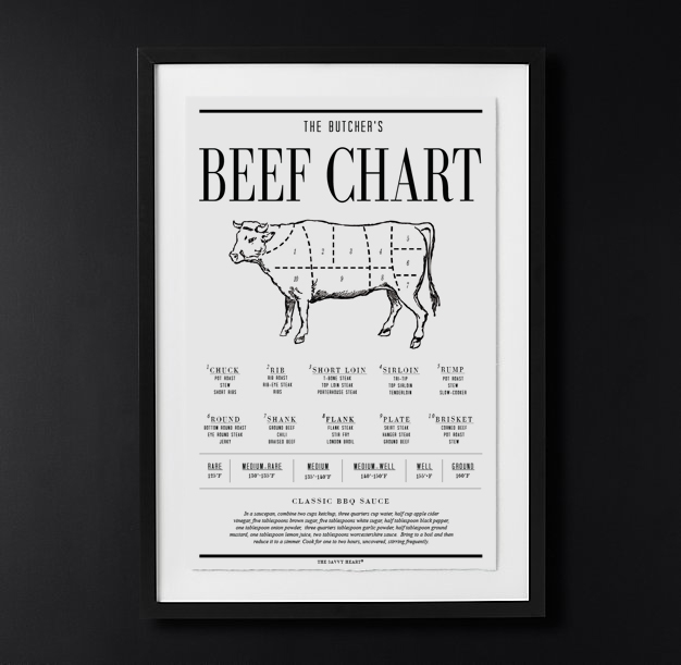 Valentine's Day Gifts for Him- Beef Chart Canvas Art Print by The Savvy heart