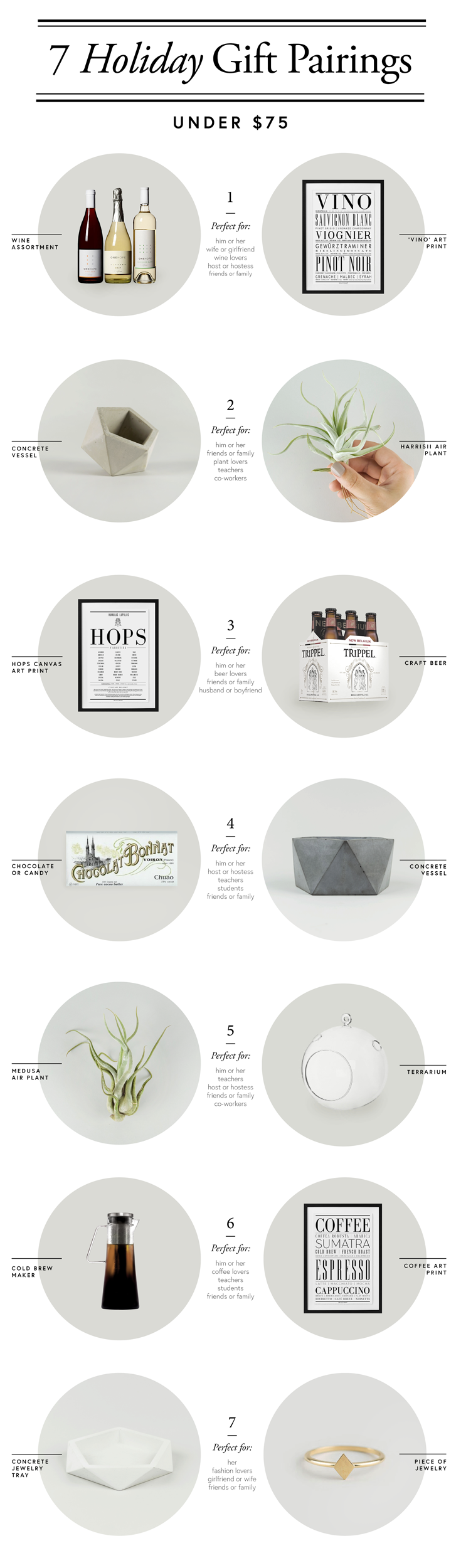 7 Holiday Gift Pairings for everyone on your list by The Savvy Heart