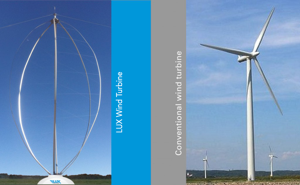 Comparing vertical & horizontal axis wind turbines