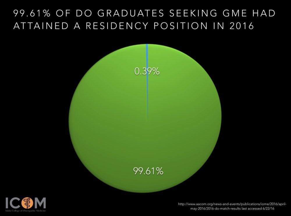 GME-1.jpeg