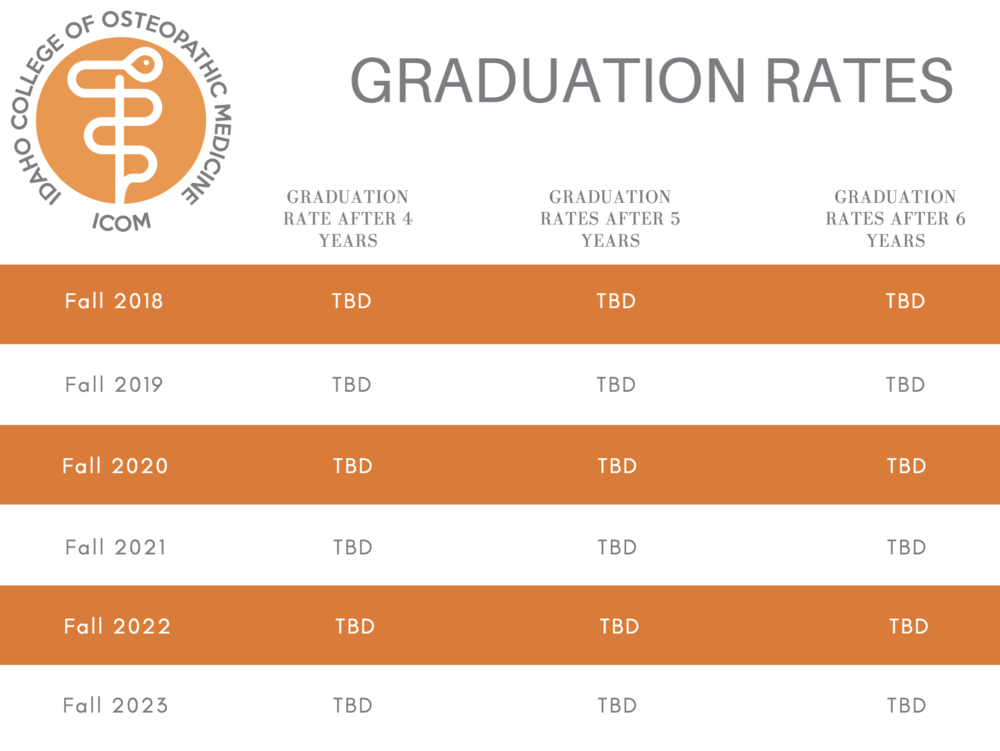 Graduation Rates.png