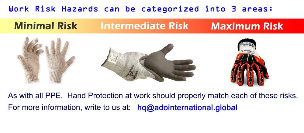 Work Risk Hazards