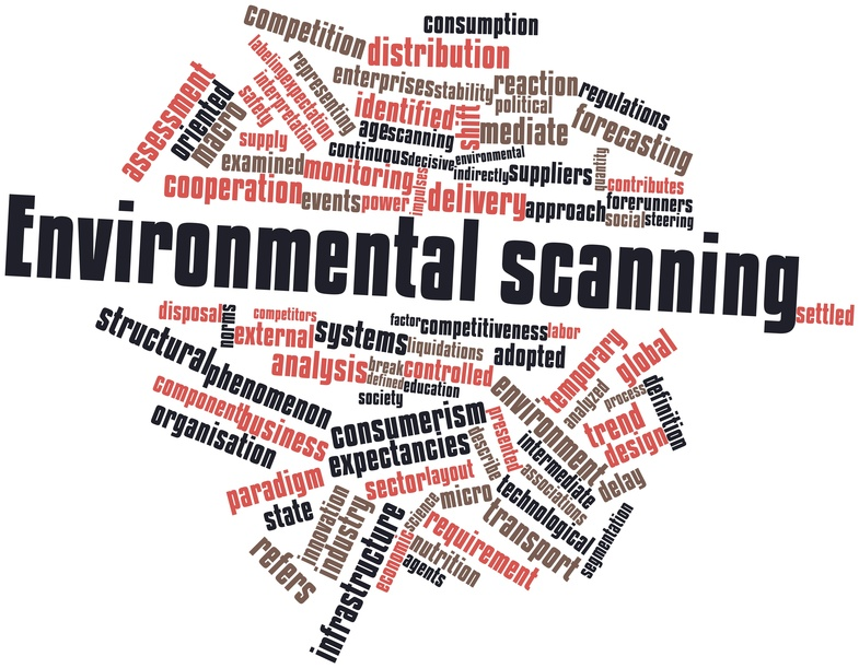 scanning word cloud.jpg