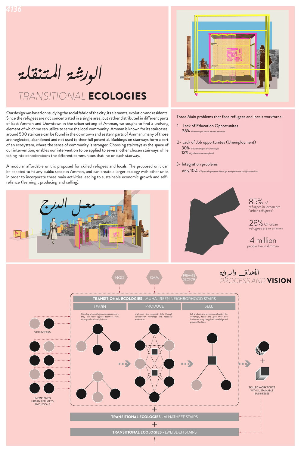 graphic_spread_page1__transitional_ecologies-1.jpg