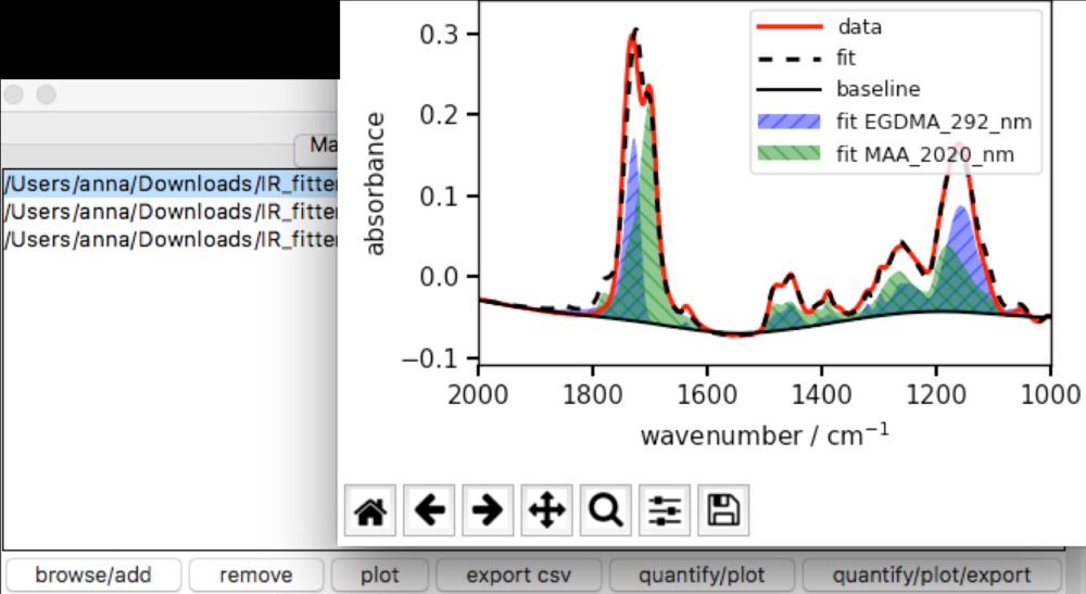Script for FT-IR Spectra deconvolution