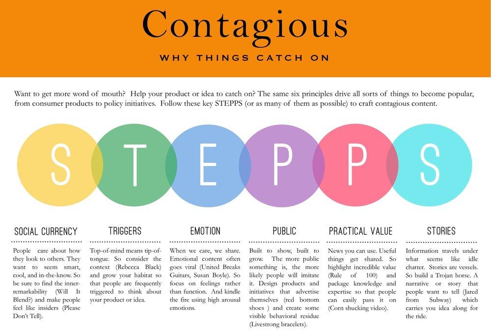 STEPPS-Contagious-Framework2.jpg