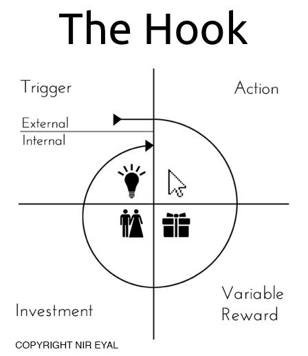 The-Hook-Framework-2.png