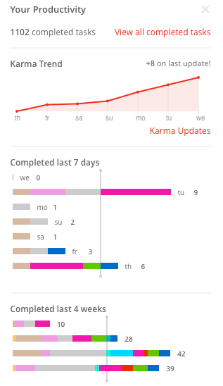 todoist-track-progress.png