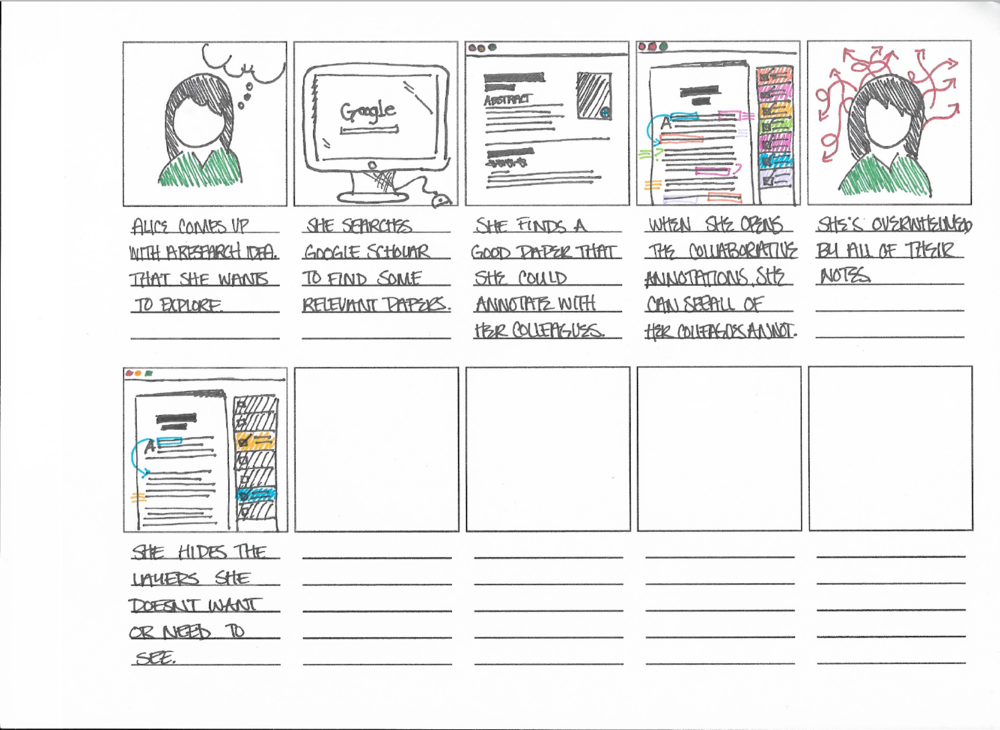 A final storyboard for collaborative annotation software.