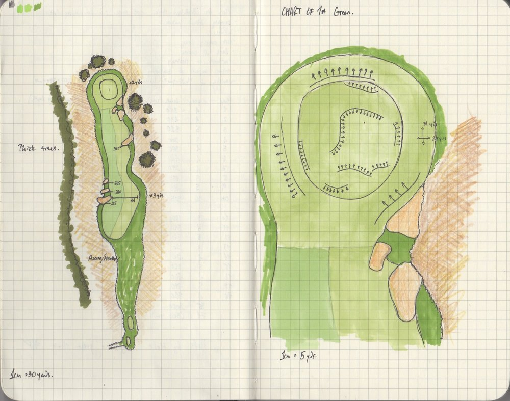 Golf Course Hole Design, Benjamin W. Meit, 2016